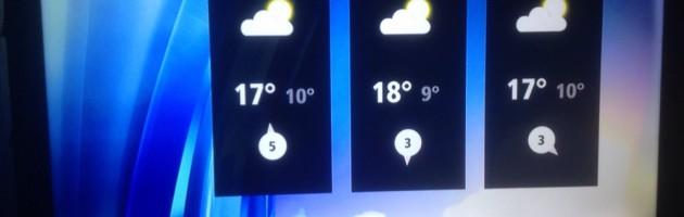 Weergoeroe voorspelt droog en zonnig